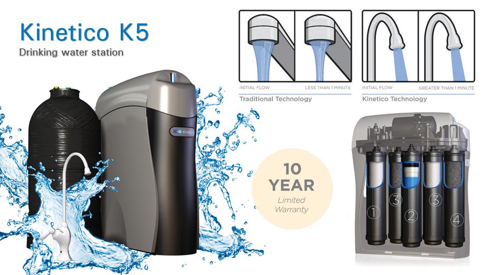 Kinetico K5 Drinking Water System Spotlight